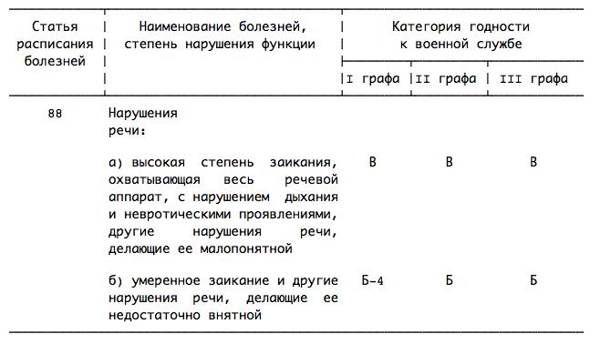 Кадровый аппарат, орган уис, почтовый адрес).